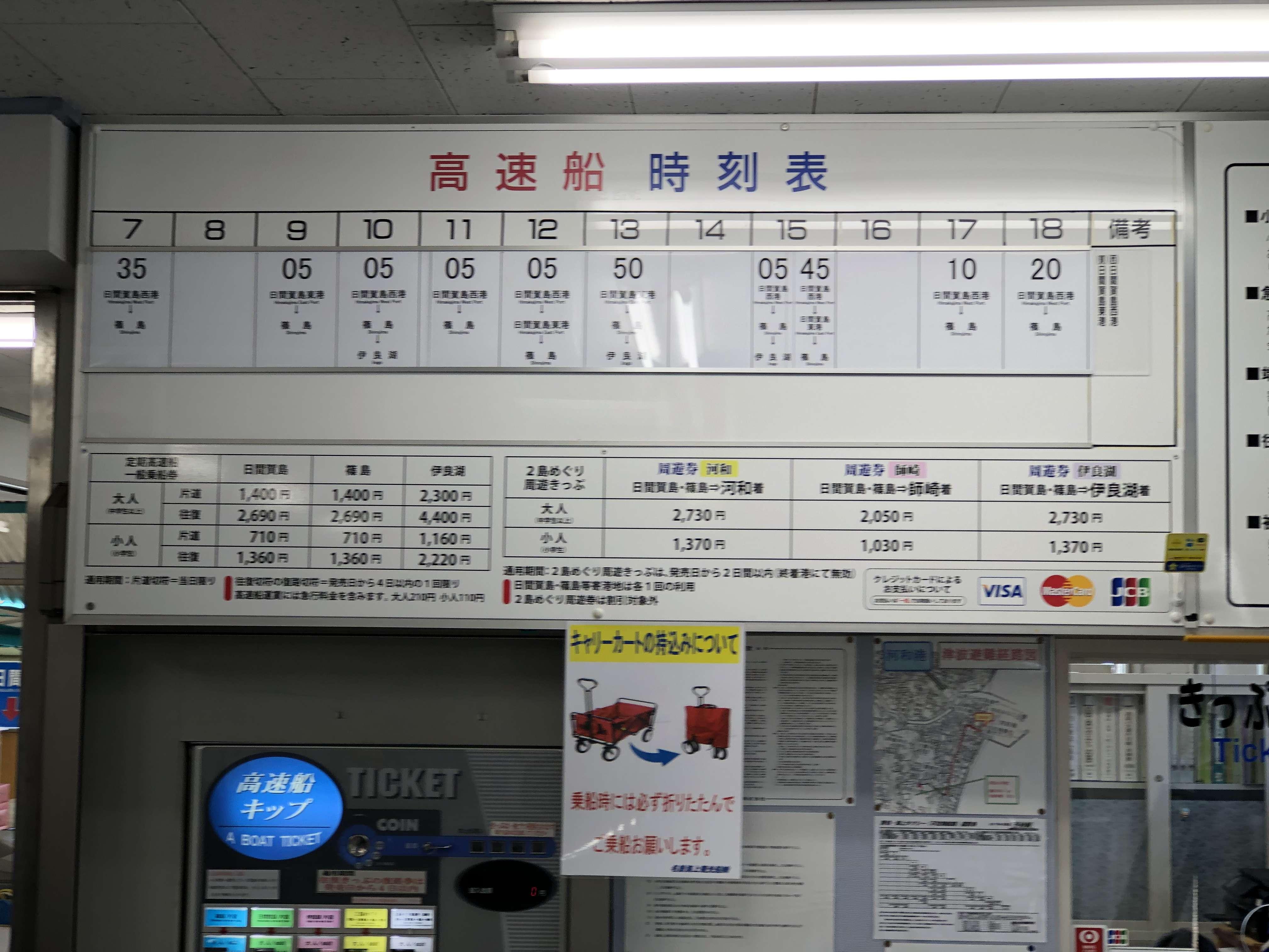 河和港 日間賀島 高速船 時刻表