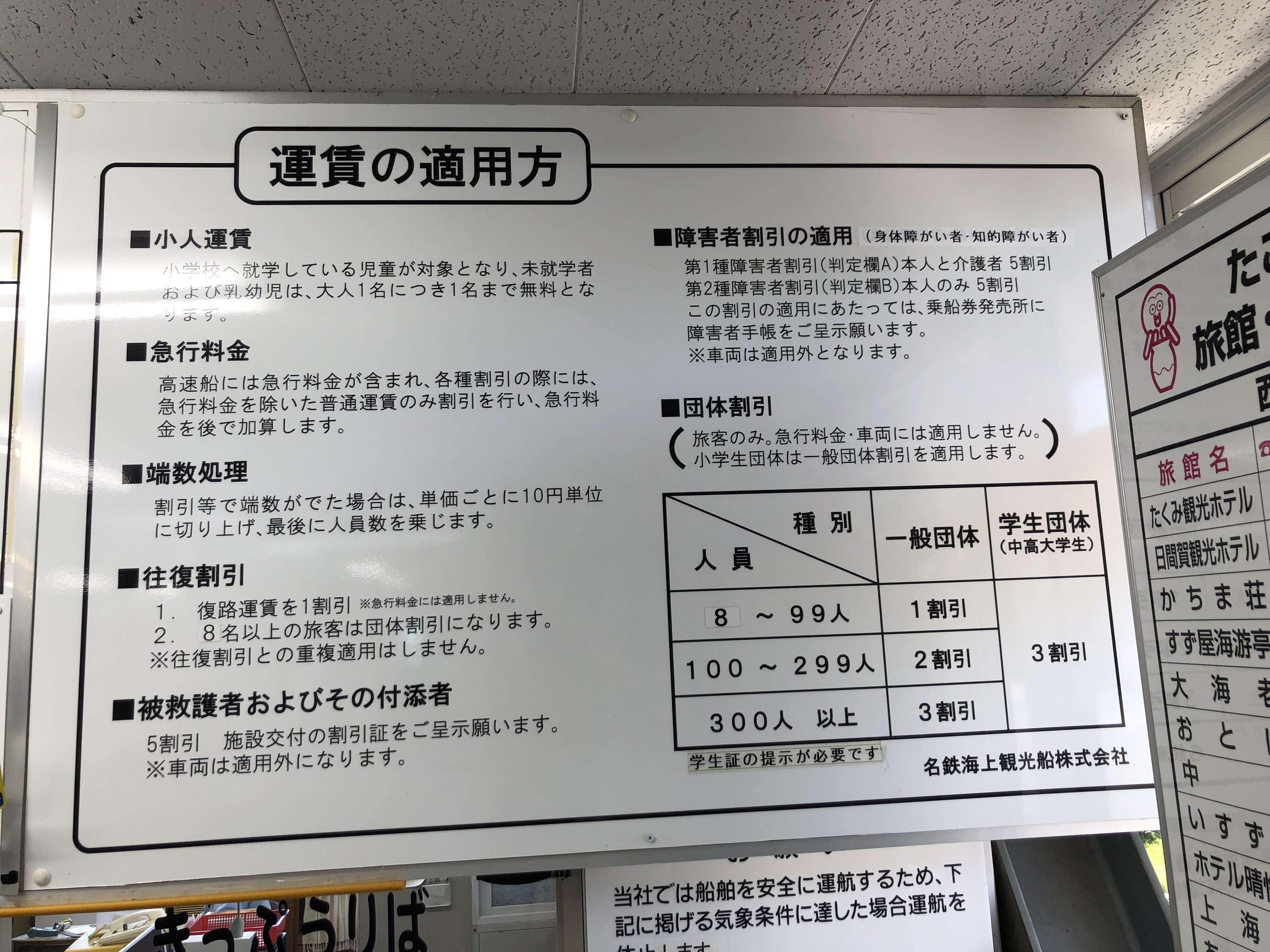 日間賀島 河和港 運賃 適用方 割引