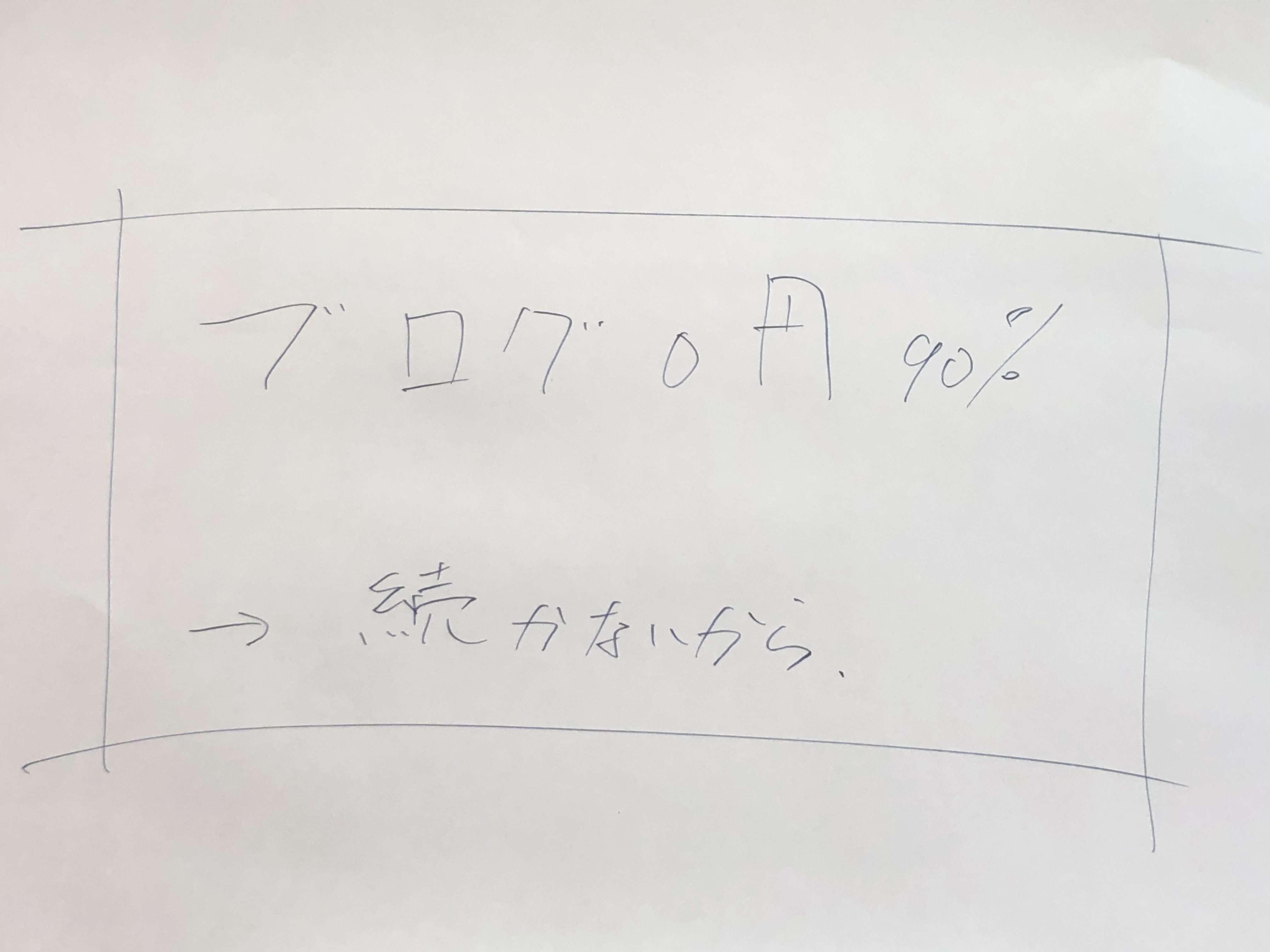 ブログ 収入 稼ぎ方 月1万円
